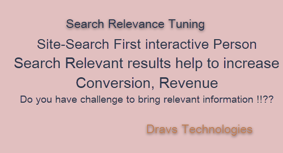 Search Relevance Tuning